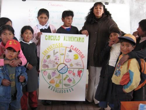 Isabel auf Capachica